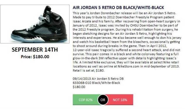 Cop or Not J5db