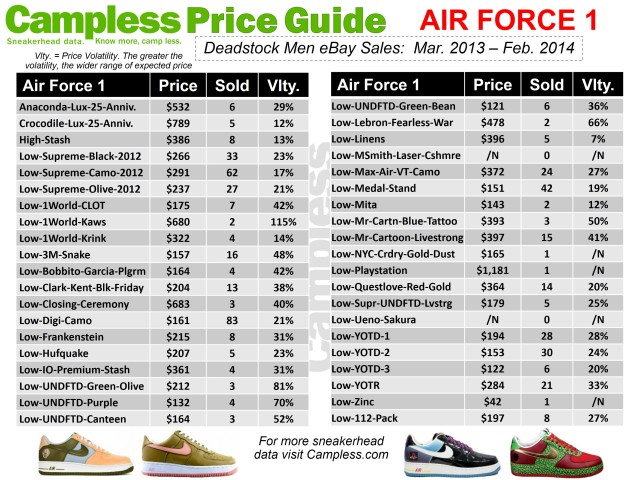 Price Guide 0313 Air Force 1 p24