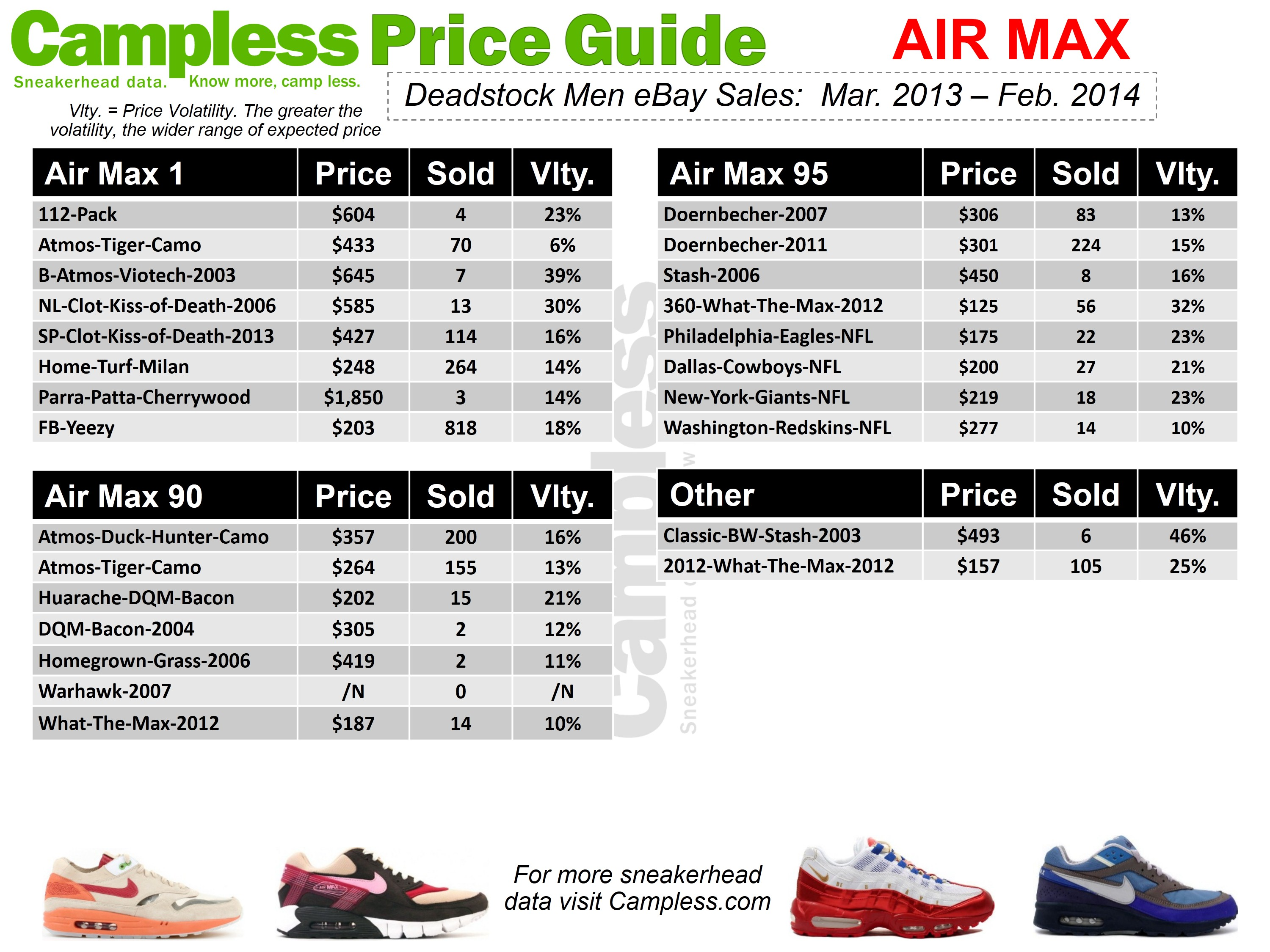 nike air max prices