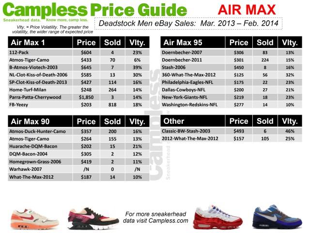 Price Guide 0313 Air Max p23