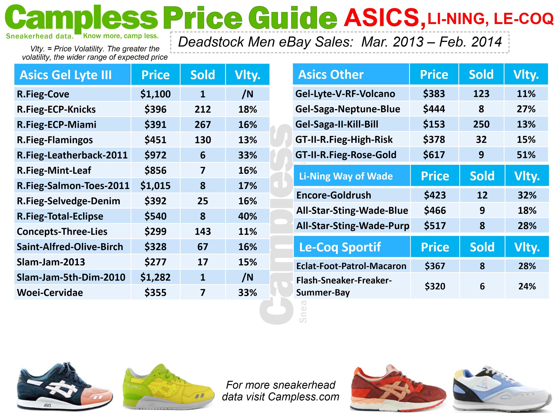 new balance price list