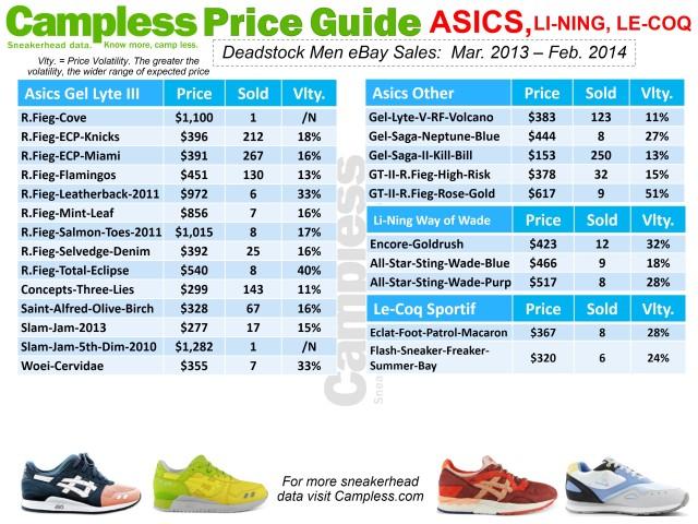 Price Guide 0313 Asics Lining Lecoq p29