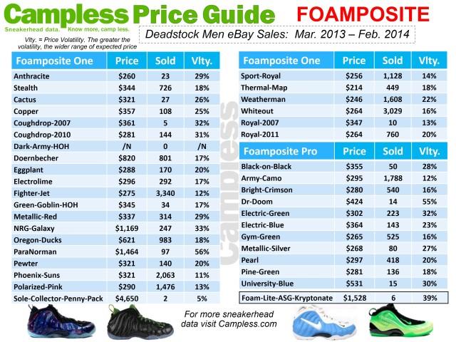 Price Guide 0313 Foam p21
