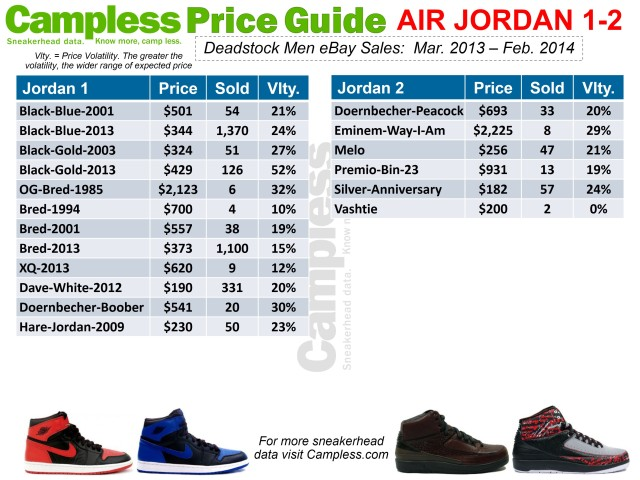 Price Guide 0313 Jordan 1-2 p1