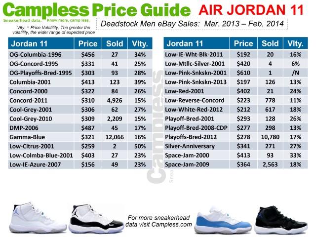 Price Guide 0313 Jordan 11 p9