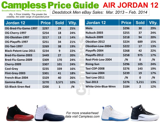 Price Guide 0313 Jordan 12 p10
