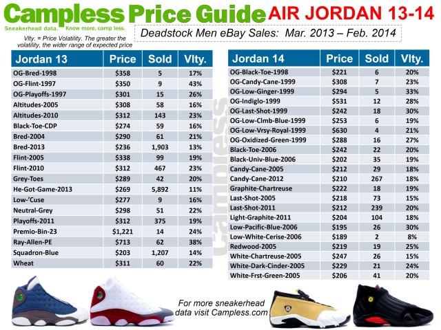 Price Guide 0313 Jordan 13-14 p11