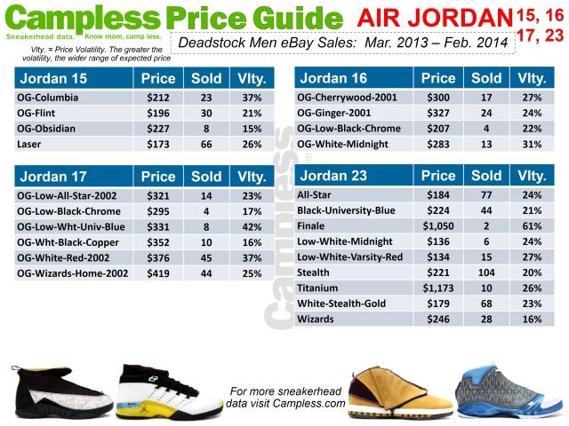 Price Guide 0313 Jordan 15 16 17 23 p12