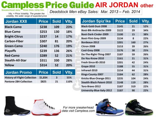 Price Guide 0313 Jordan 28 Spizike p13