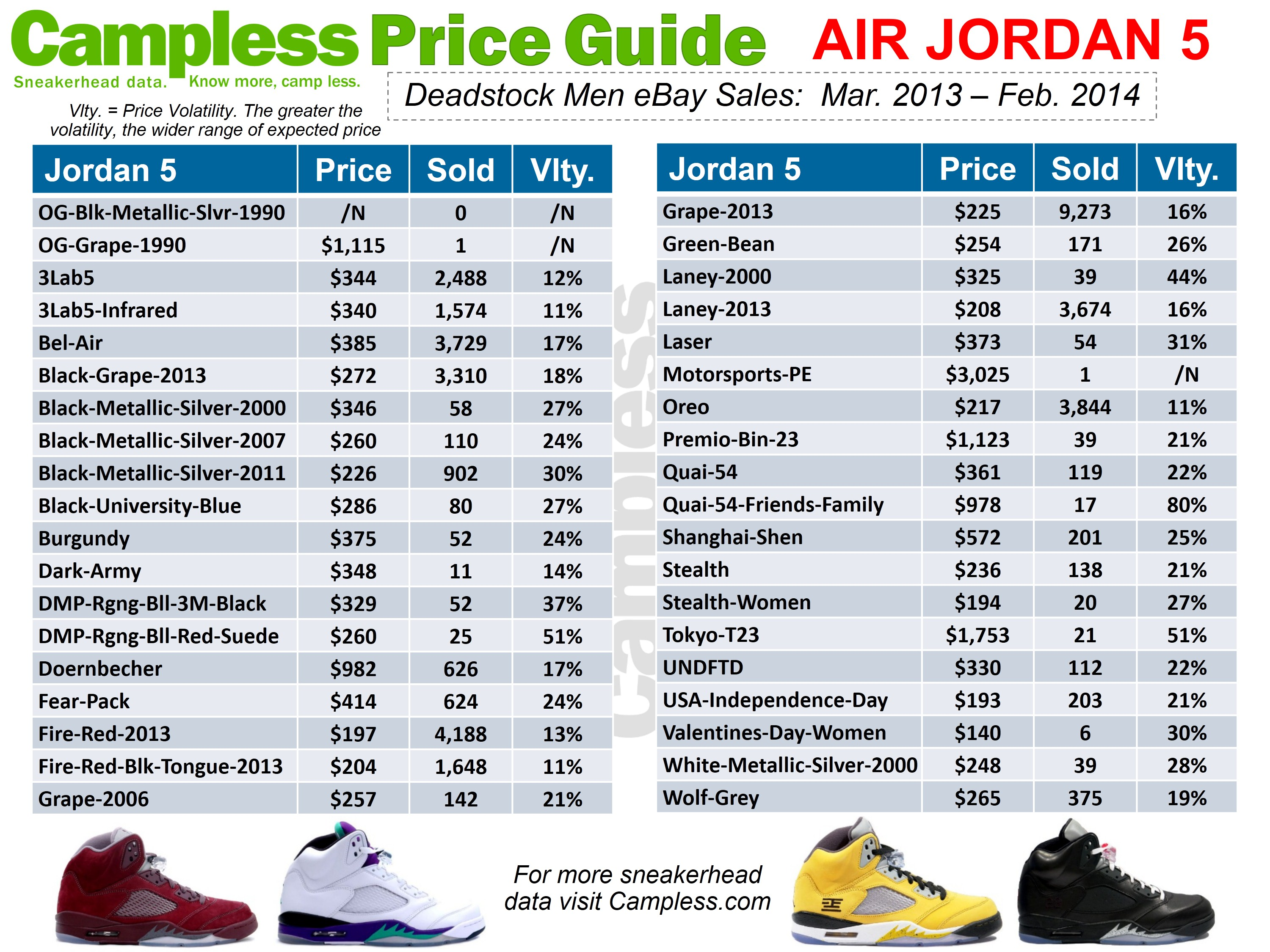 Campless Sneaker Price Guide (03.01.14)  a8e01a2c5