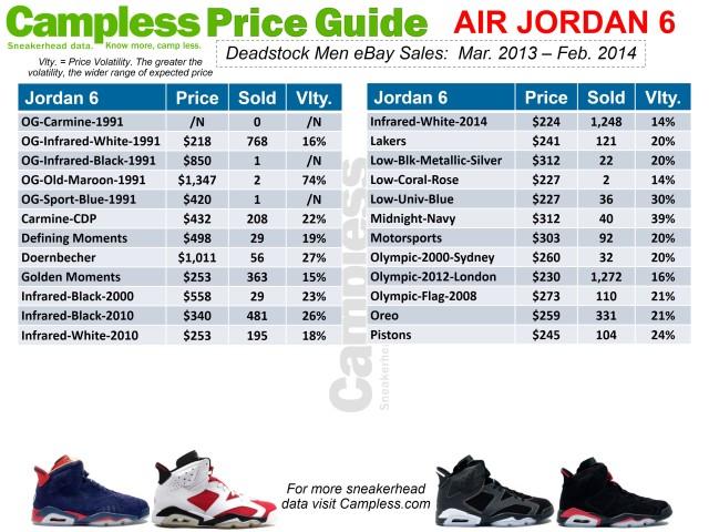 Price Guide 0313 Jordan 6 p5