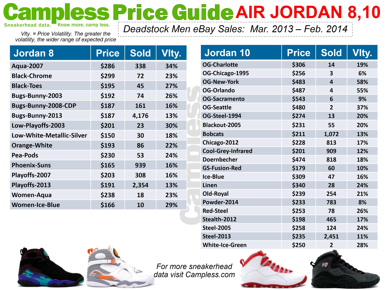 air jordan 8 prix