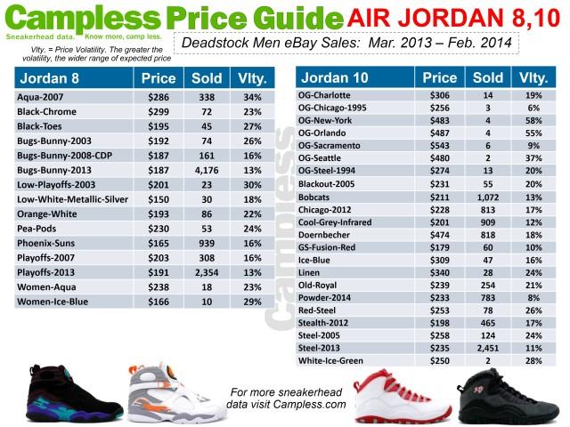 Price Guide 0313 Jordan 8 10 p7