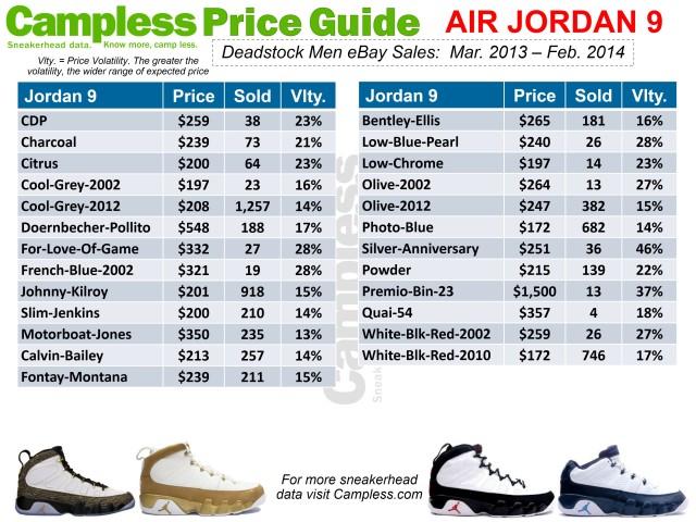 Price Guide 0313 Jordan 9 p8