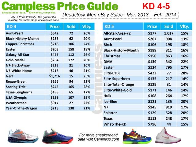 Price Guide 0313 KD 4-5 p20