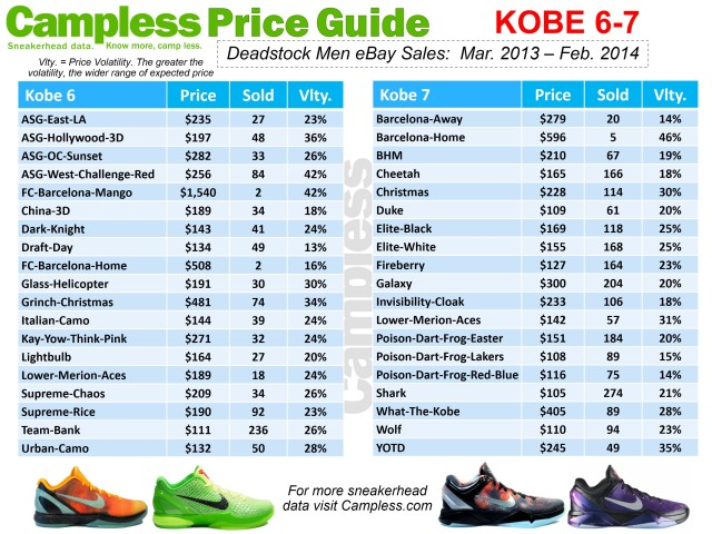 Price Guide 0313 Kobe 6-7 p14