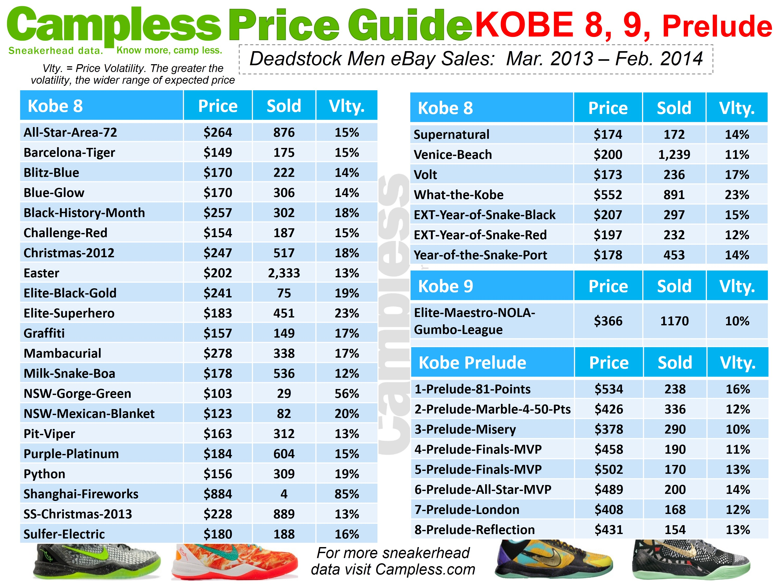 kobe 9 price