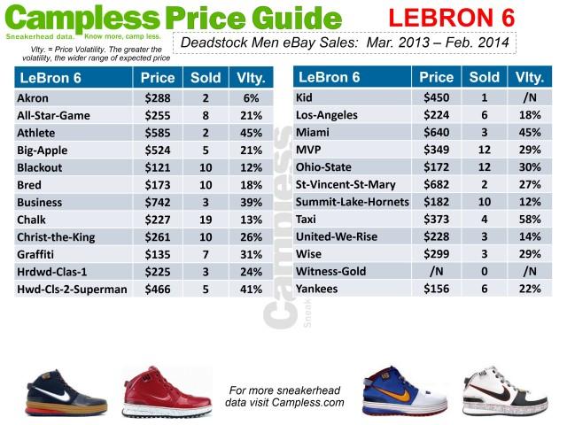 Price Guide 0313 Lebron 6 p16