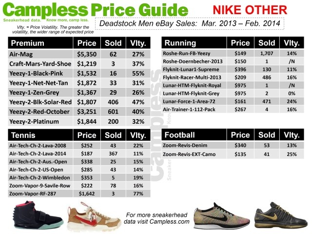 Price Guide 0313 Nike Other p27