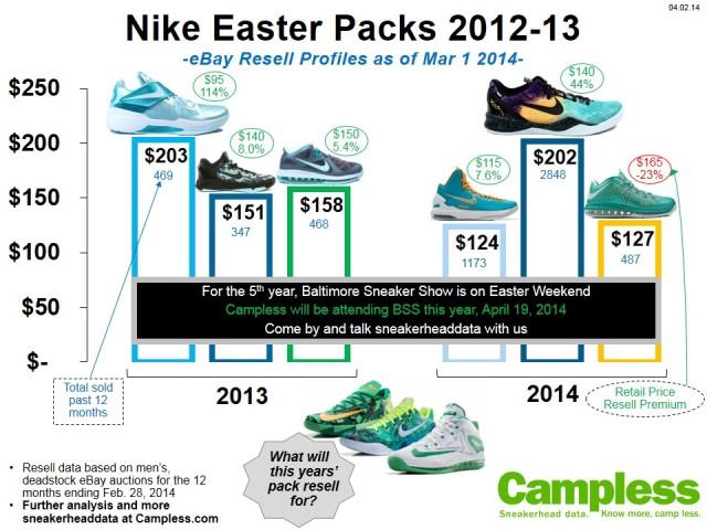 BSS Easter Pack 040214 v4